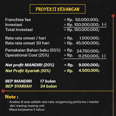 proyeksi-keuangan